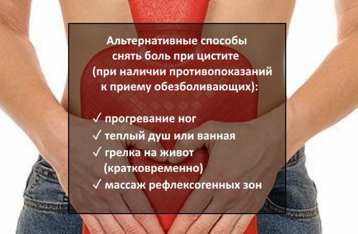 Обезболивание при цистите