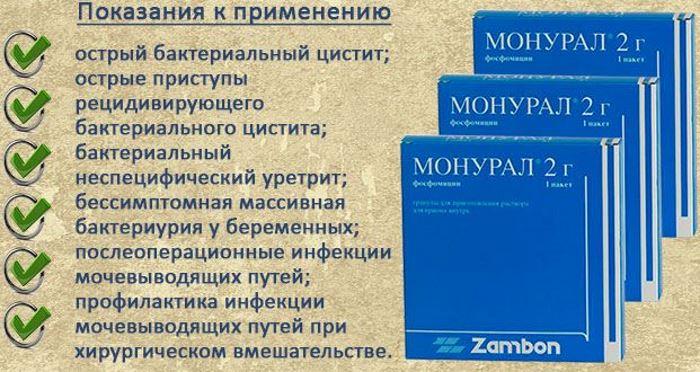 Одна таблетка в упаковке от цистита название