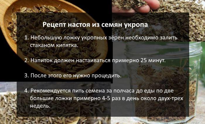 Как заваривать семена укропа при цистите